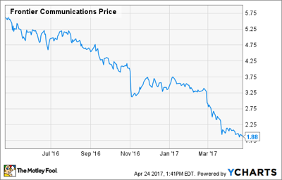 3 Things You Didn't Know About Frontier Communications