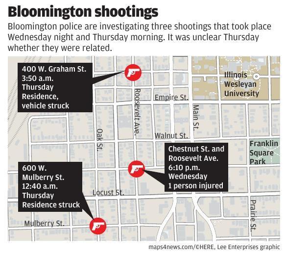 Ticket 5779 - Shootings map