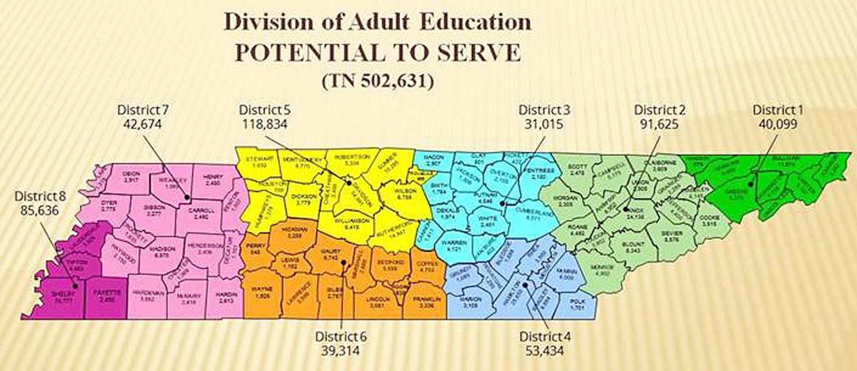 Henry county georgia adult education ged
