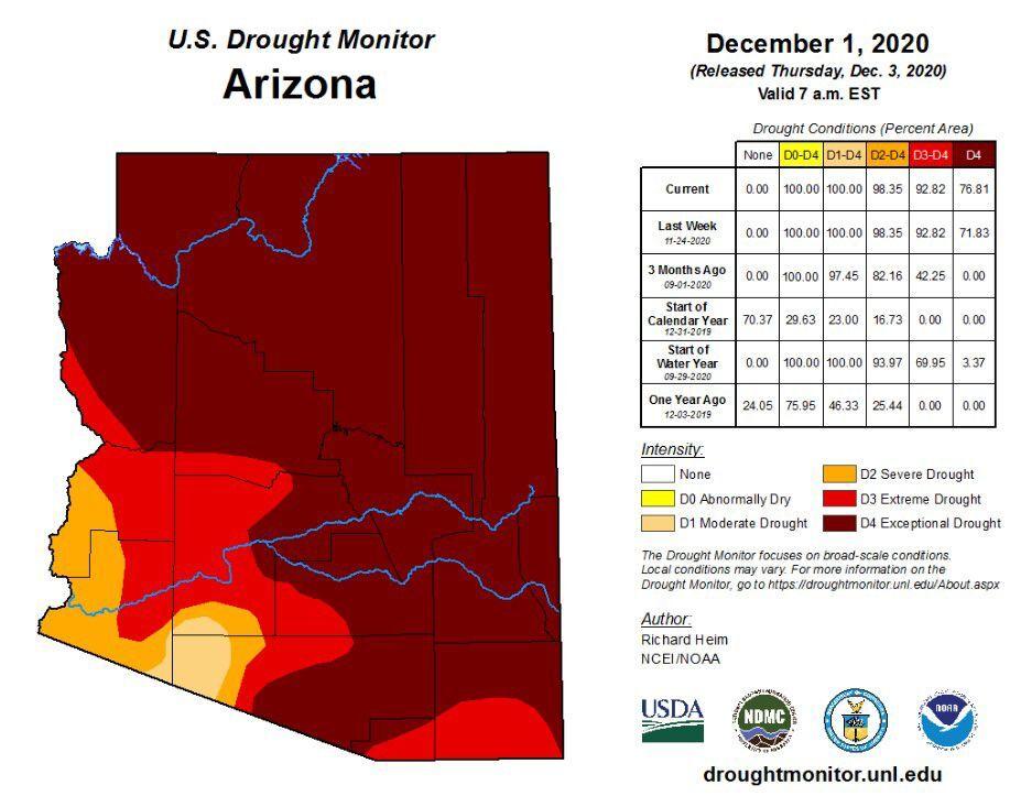 Arizona drought status in December 2020
