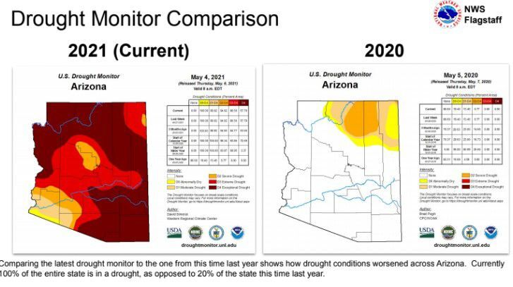 Drought Conditions May 12