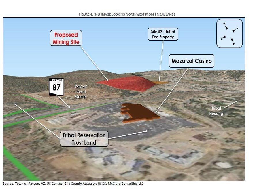 Gravel mining location