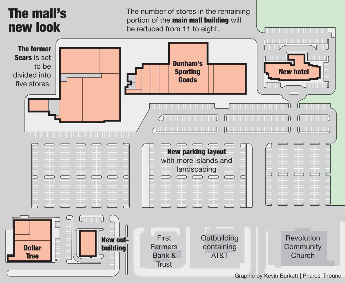 Mall site rendering (copy)