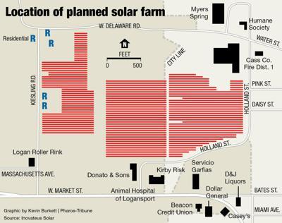 Location of planned solar farm