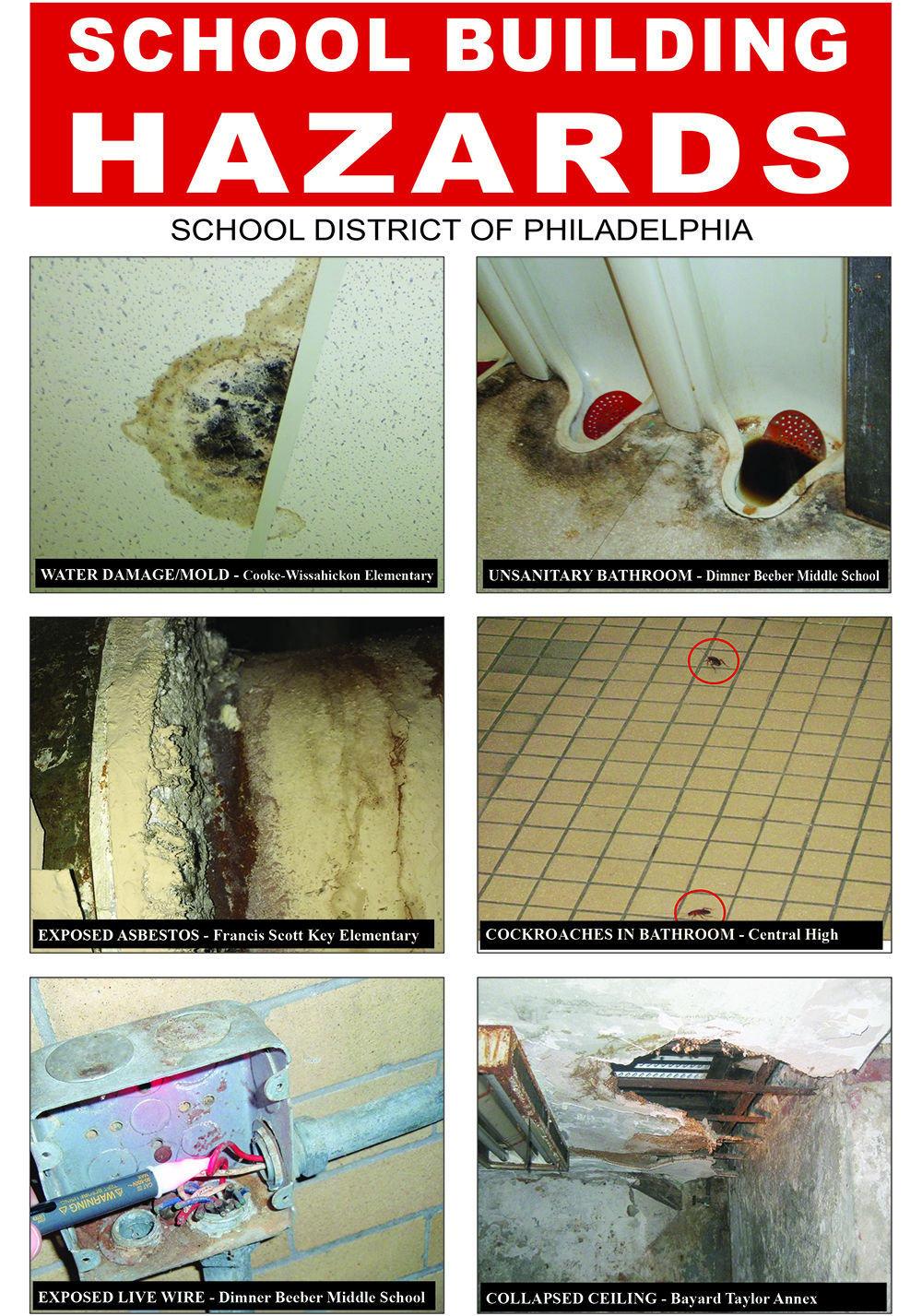 school hazards