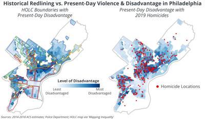 Historical redlining vs. present-day violence and disadvantage