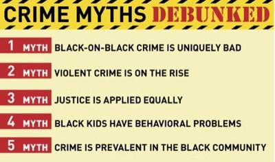 Coard: No such thing as 'Black-on-Black' crime