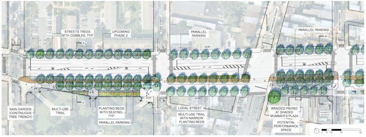 Washington Avenue plan