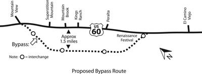 Gold Canyon bypass