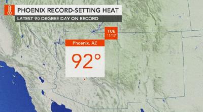 Record Heat in Phoenix
