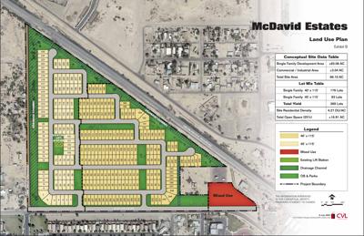McDavid Estates
