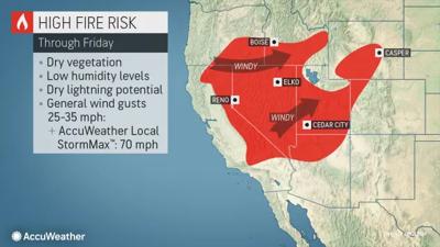 Fire Risk in West