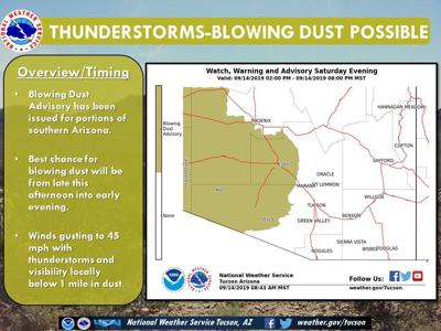 Blowing dust advisory issued for CG, Maricopa areas