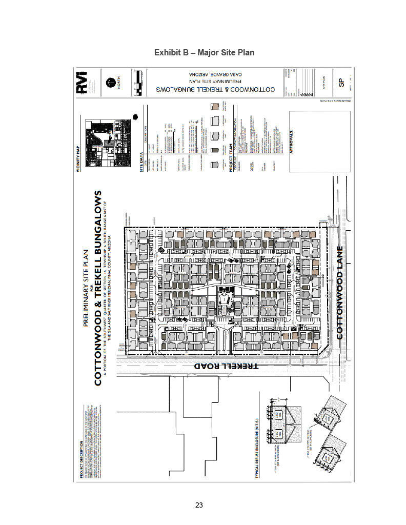 Planning and Zoning Major Site Plan