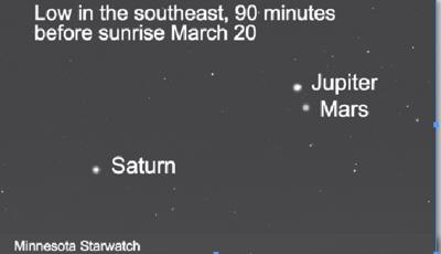 MN star watch