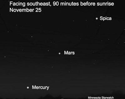 Minnesota Starwatch Winter constellations make grand entrance in November