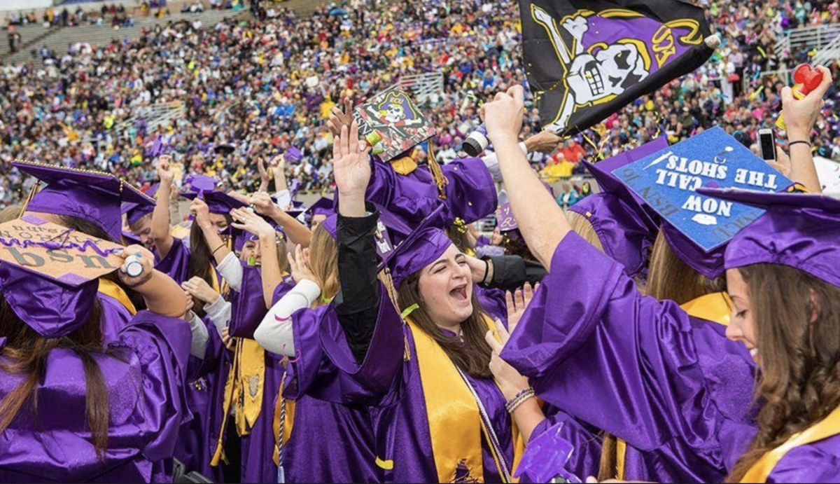 20 Things to do as a 2020 Grad