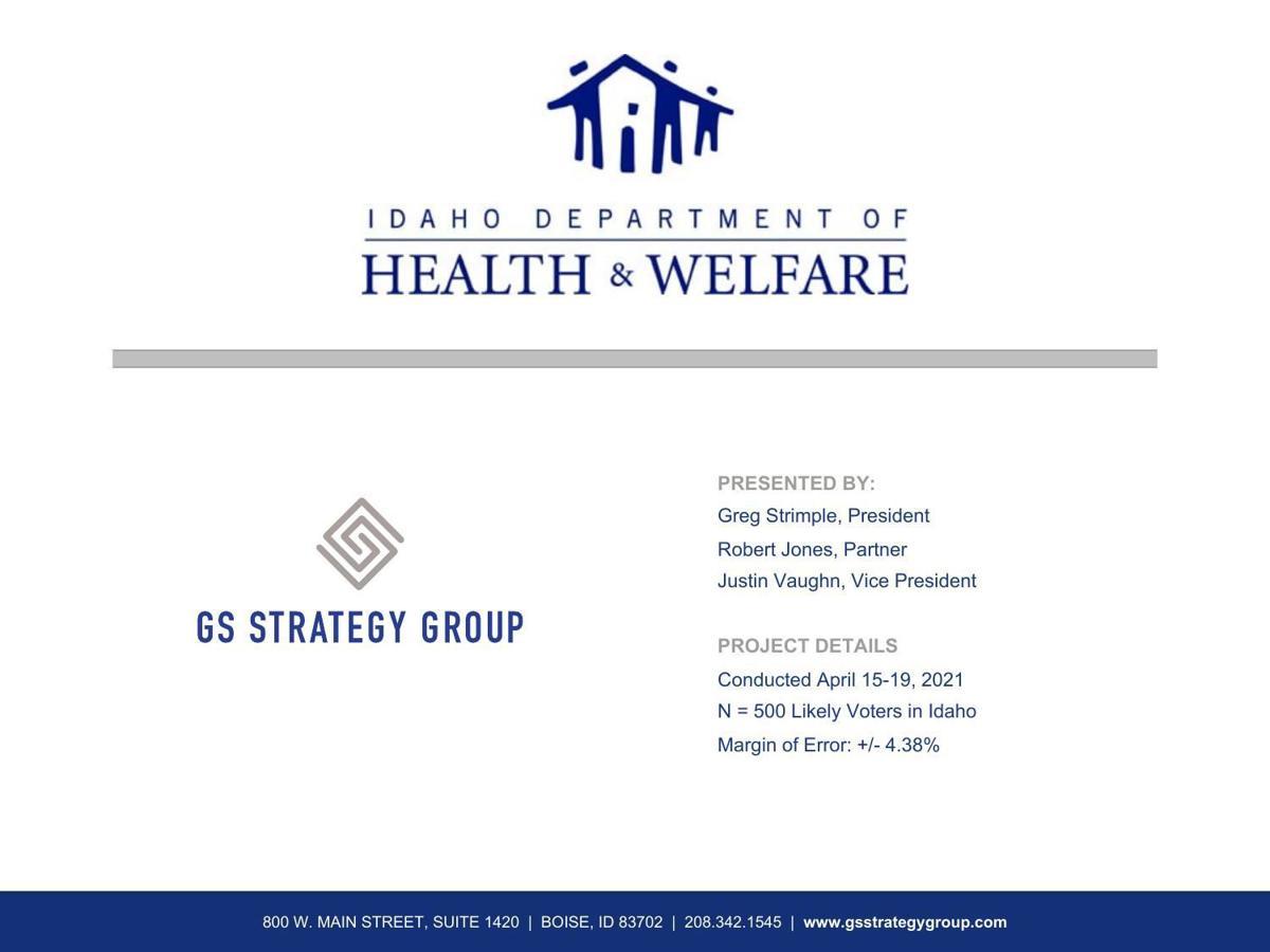 Idaho COVID vaccine survey, April 2021
