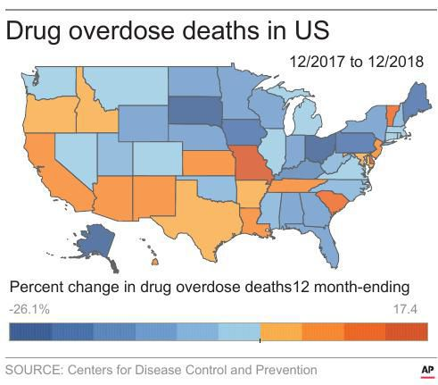 Drug overdose deaths in US