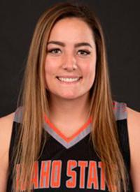 Bell has breakout game during Idaho State's blowout win over Southern Utah