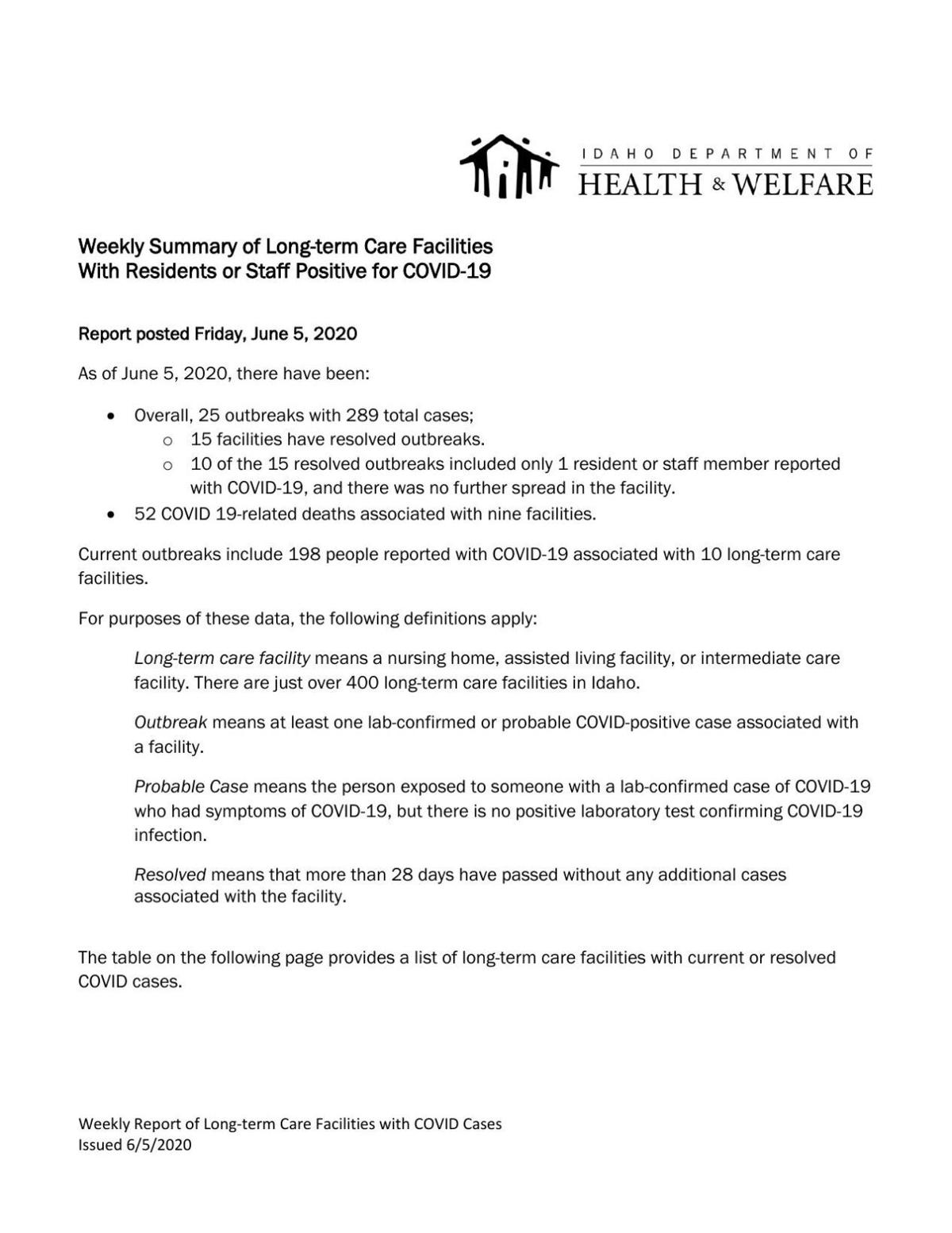 Long-term care facility report June 5