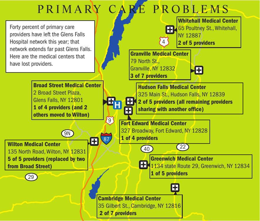 Primary care providers leaving Glens Falls Hospital   Local