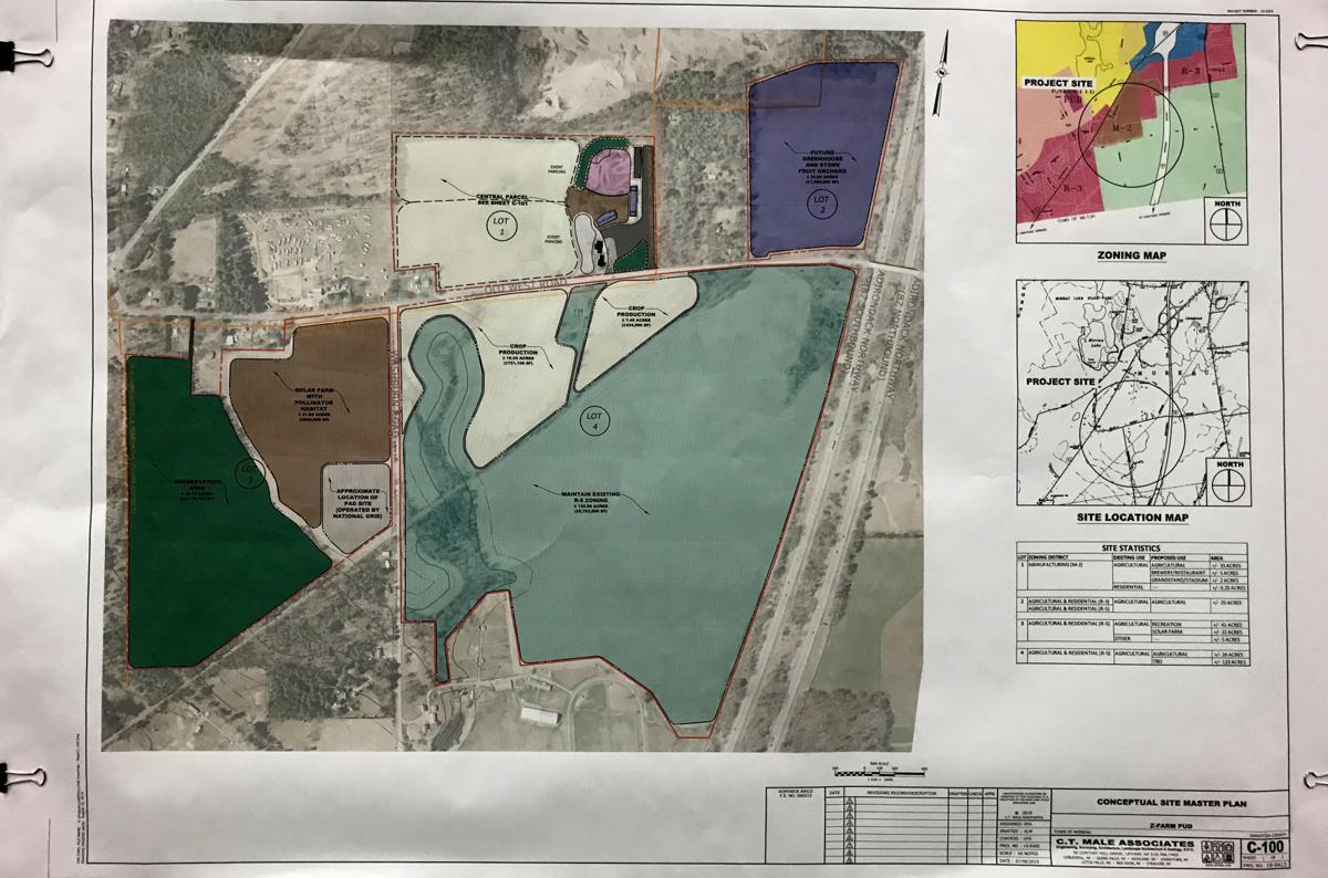 Farm proposal