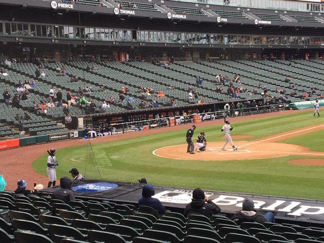 White Sox