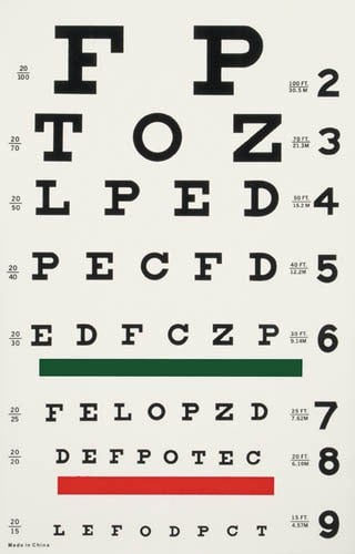 EDITORIAL: State blinked over eliminating eye test requirement ...