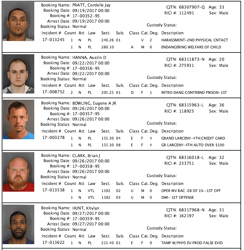 Washington County Sheriff's Office recent arrests | Crime and Courts