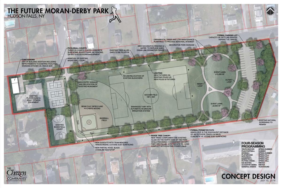 Derby Park concept design