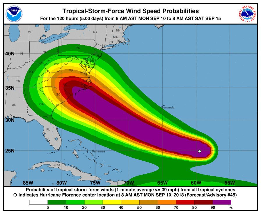 Hurricane Florence wind speed projections