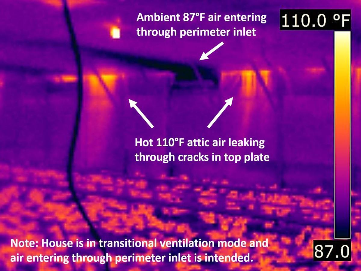 Grower Tips Hot Weather Prep 5 Opportunities To Maximize