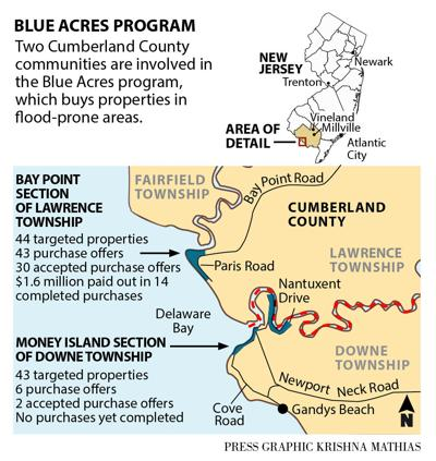 Blue Acres Cumberland County map 2016