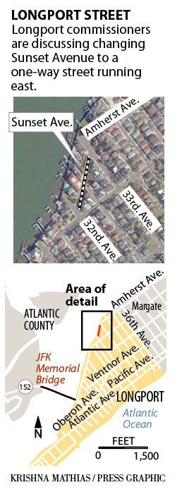 Longport Sunset Ave. map