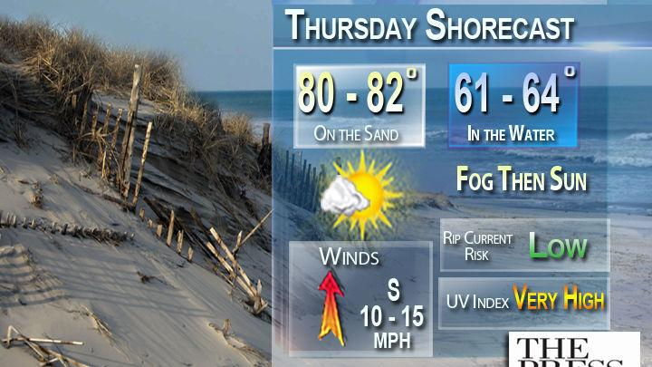 Today's Shorecast