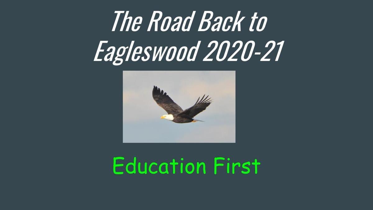 Eagleswood reopening plan.pdf