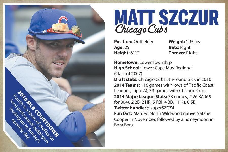 209641e753e Lower s Matt Szczur hopes to stick with Cubs