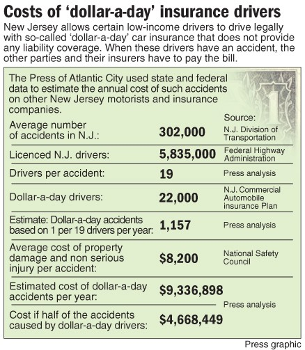 Watchdog Report N J S Insurance Program For Poor Makes Others Pay