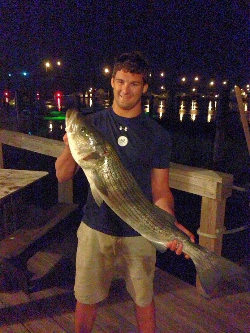 Shep on Fishing: Quality flounder continue to pop up ... |Grassy Sound Marina Fishing Pier