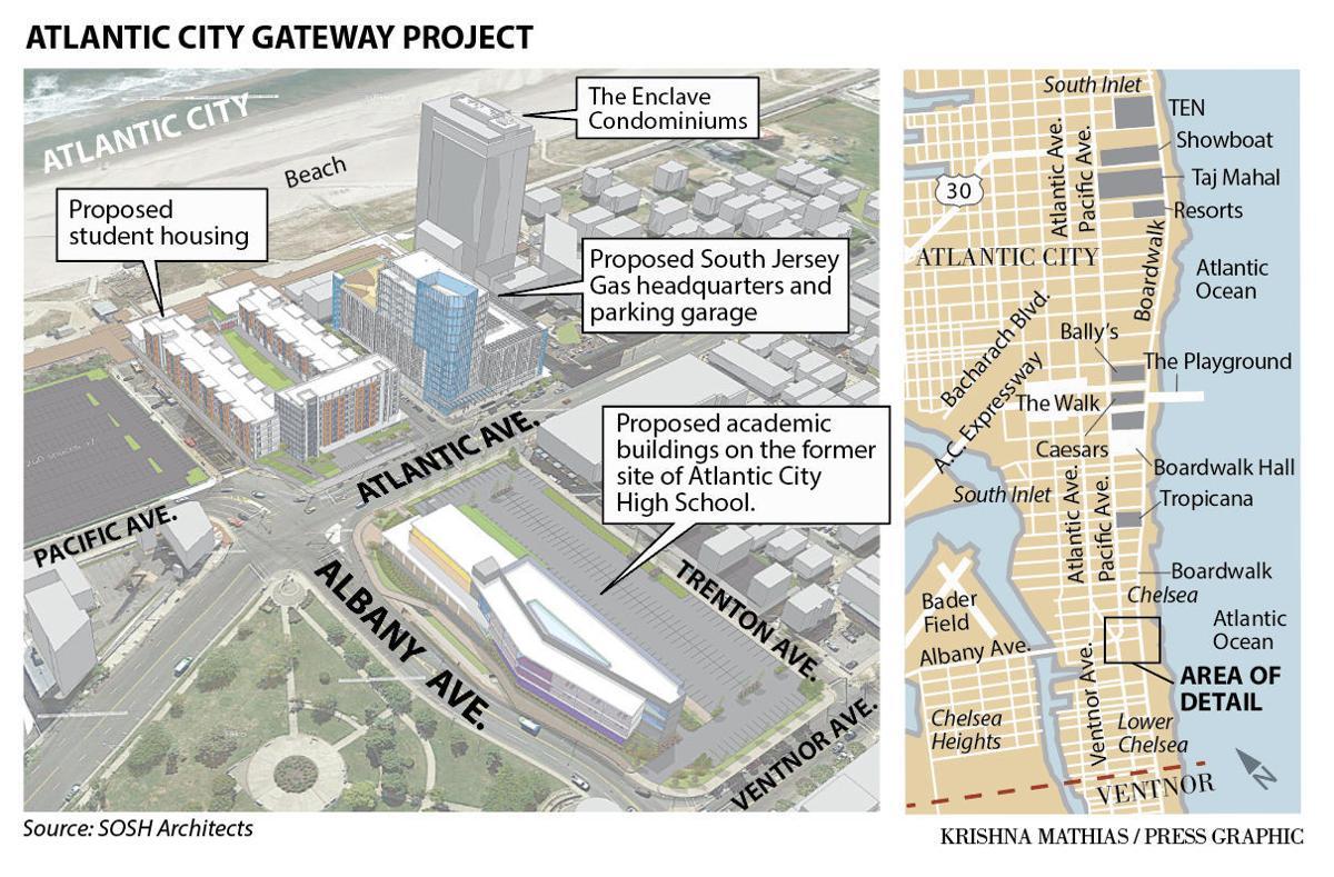 Atlantic City Gateway Project Stockton SJ Gas