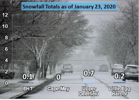 January 23, 2020 Snowfall Totals.JPG