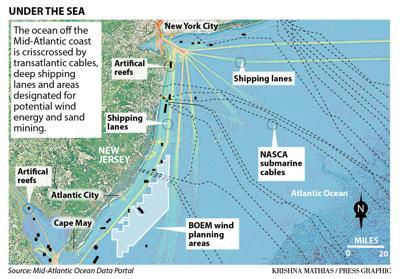 Atlantic Ocean undersea graphic map 7-2016