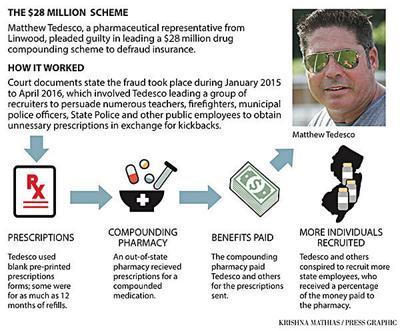 Tedesco fraud case web graphic