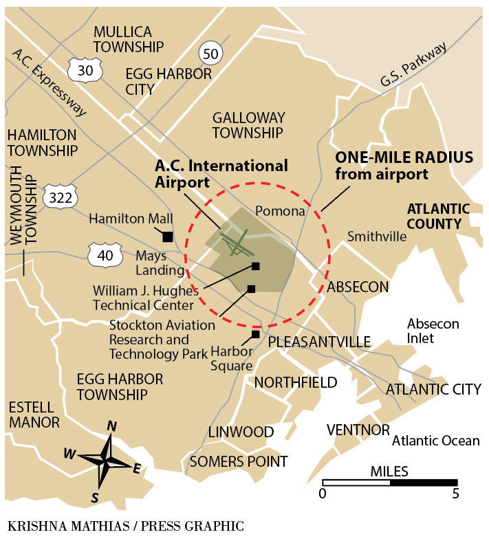 One-mile distance from AC Airport