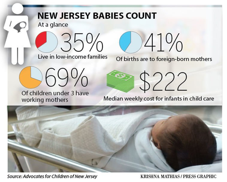 New Jersey Babies Count stats