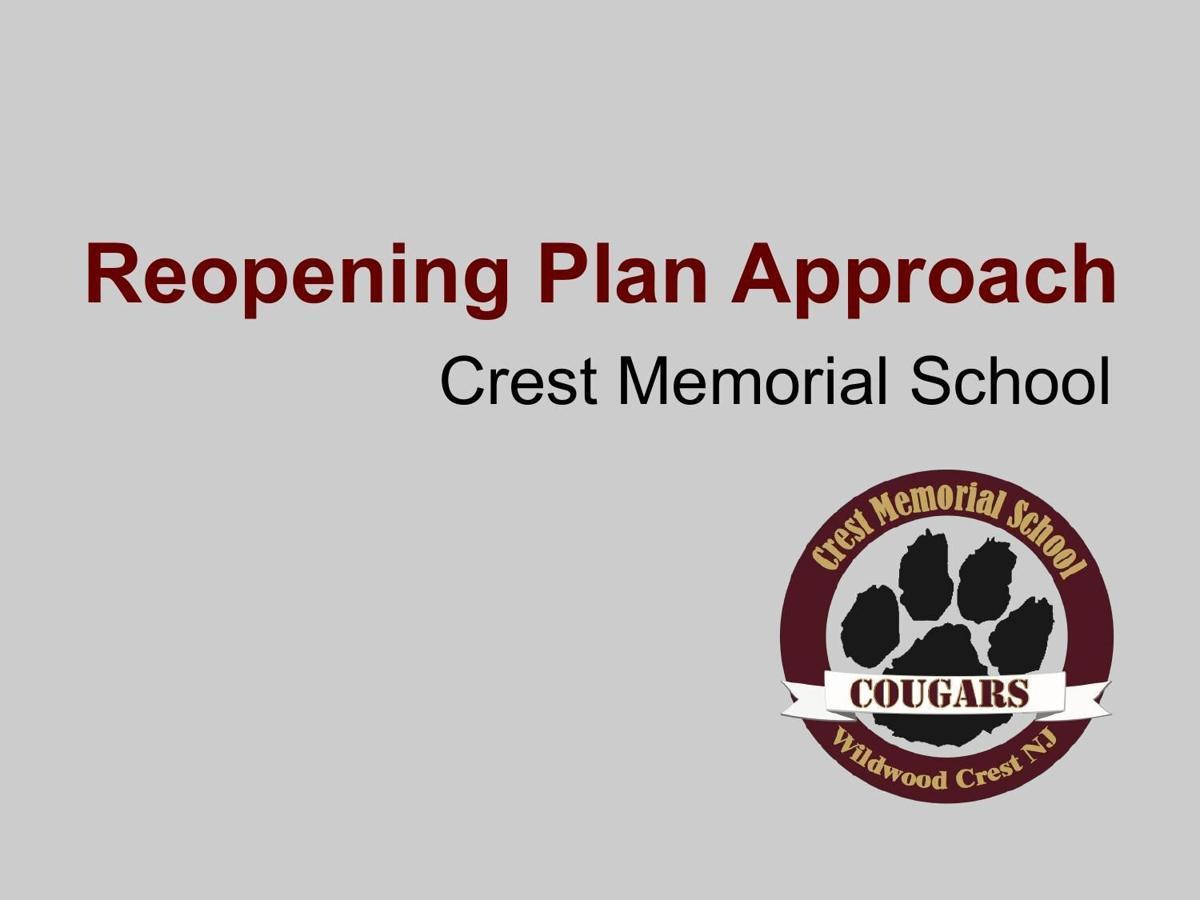 Wildwood Crest reopening plan.pdf