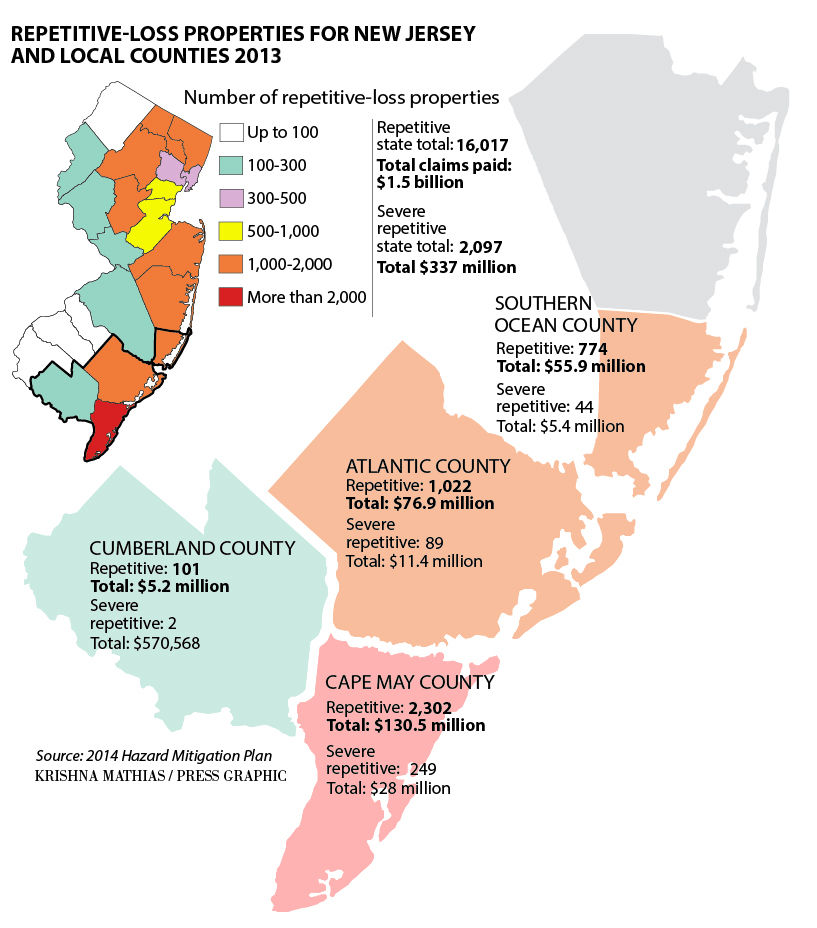 Repetitive loss graphic New Jersey 2-2016 map