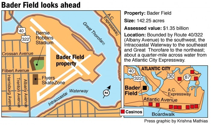 Bader Field looks ahead locator and fact box