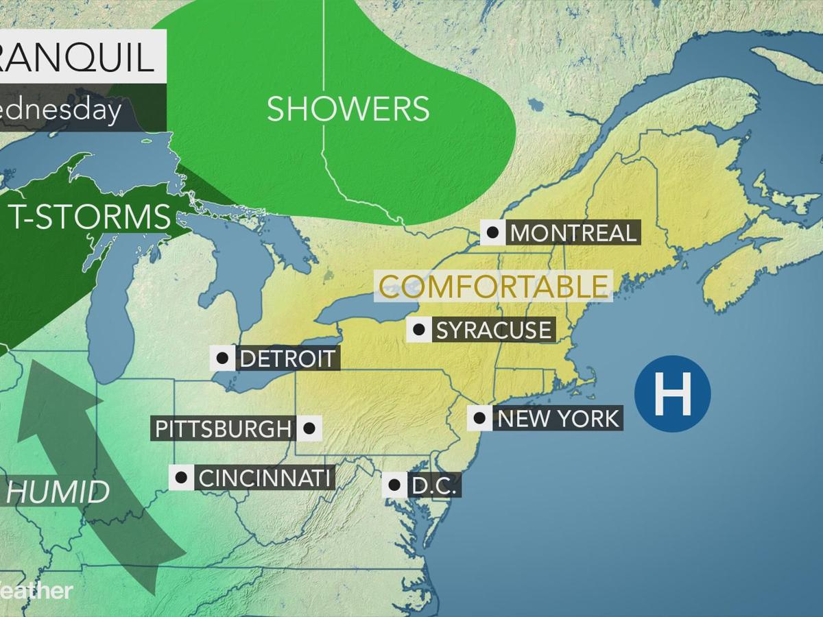 A cool and dry Wednesday, but rain and storms will return
